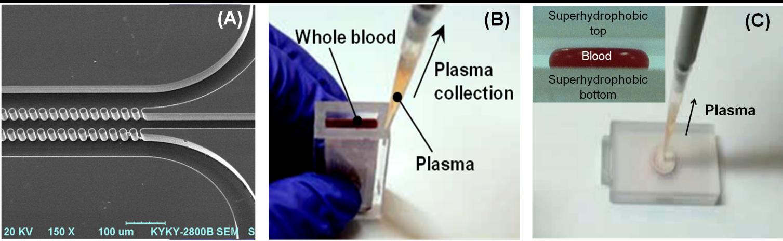 Centrifuge-free, Plasma/Serum Separation Method and Devices